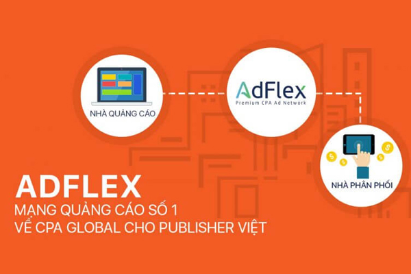 tiếp thị với adflex