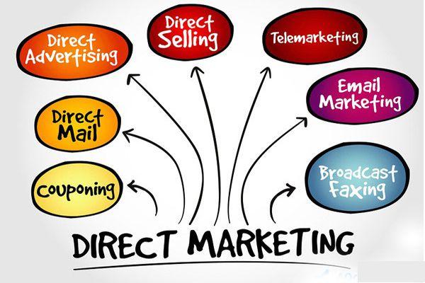 tìm hiểu marketing trực tiếp